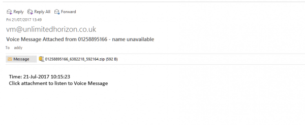 Malicious email receved from vm@unlimitedhorizon.co.uk